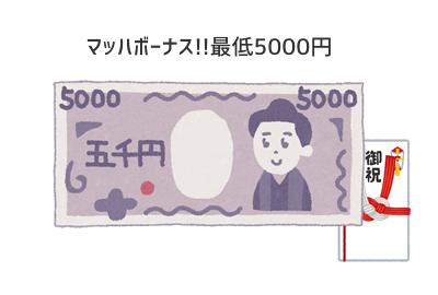 マッハボーナスは最低5,000円!!